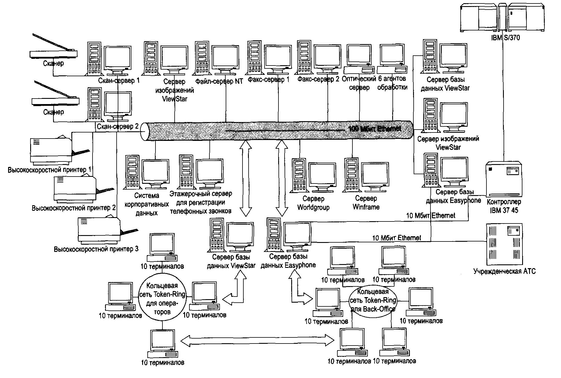 блок схема прямого обмена в vb