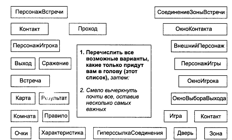 схема заклад денег в ячейку по альтернативным сделкам